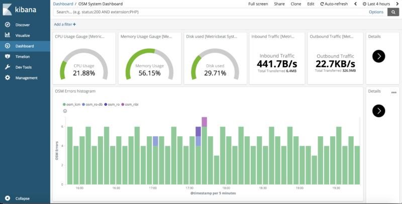 OSM Fault Management - OSM Public Wiki